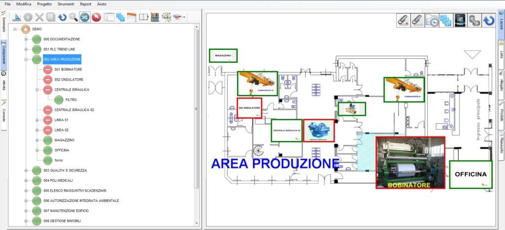 Visione generale gestione impianto o azienda